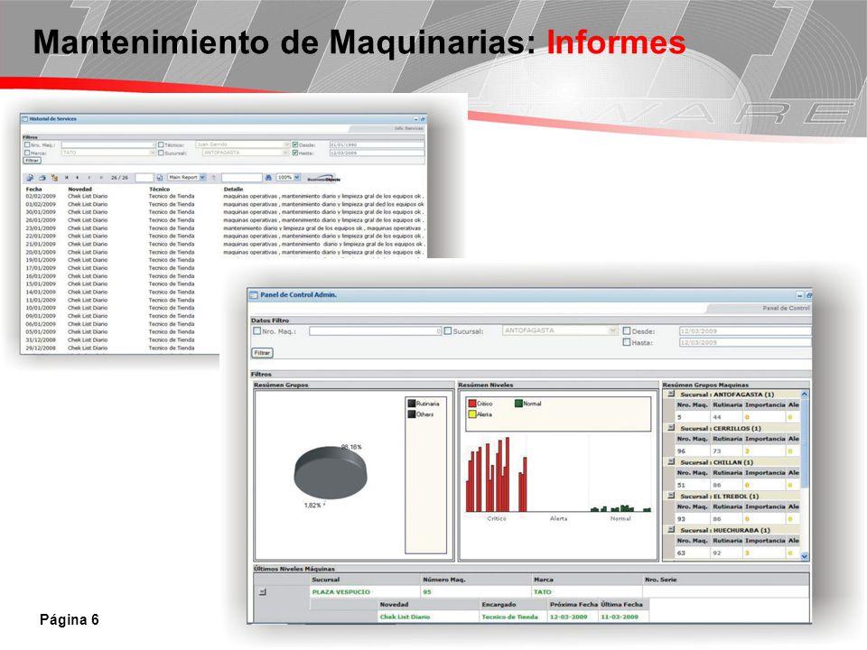 Permite tener un panel de Control Administrativo, donde se puede observar gráficos de tortas con los porcentajes de las diferentes tareas.