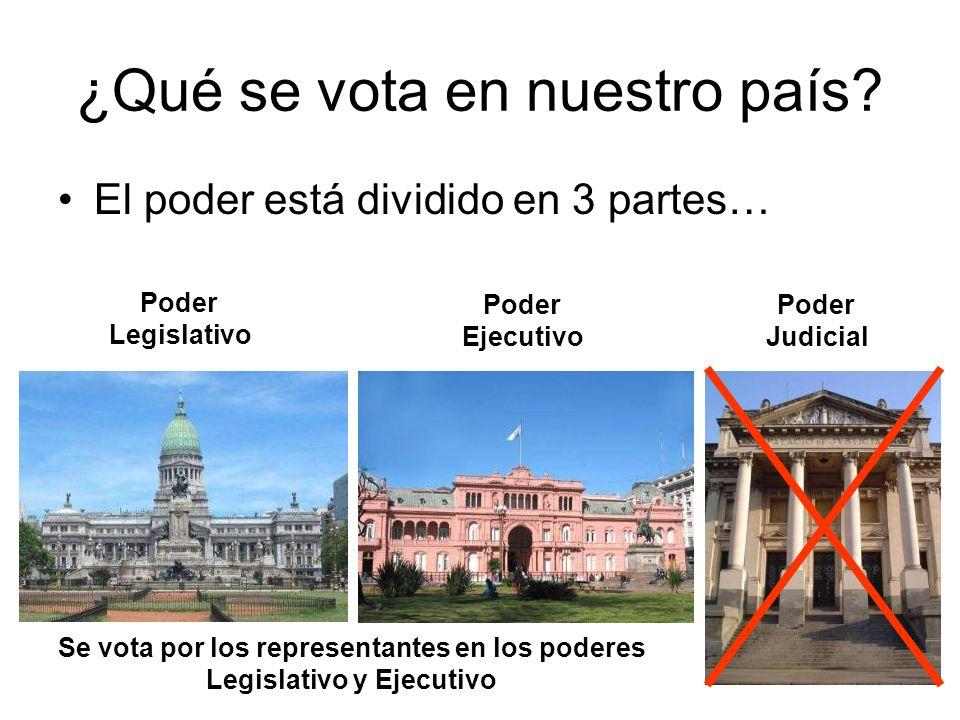 ¿Qué se vota en nuestro país? El poder está dividido en 3 partes… Poder Legislativo Poder Ejecutivo Poder Judicial Se vota por los representantes en l