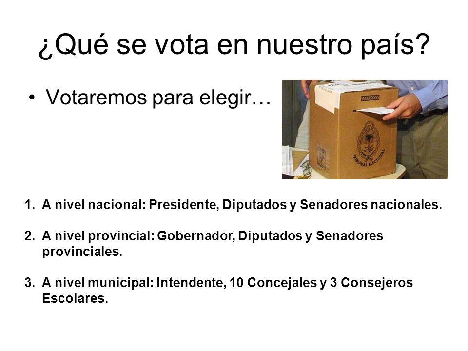 ¿Qué se vota en nuestro país? Votaremos para elegir… 1.A nivel nacional: Presidente, Diputados y Senadores nacionales. 2.A nivel provincial: Gobernado