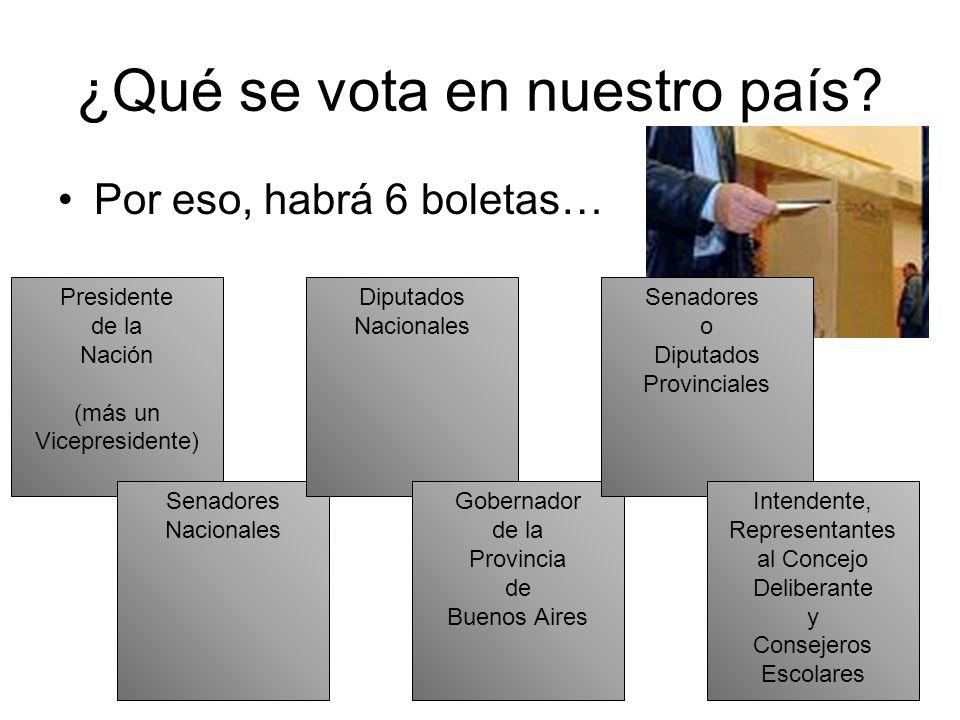 ¿Qué se vota en nuestro país? Por eso, habrá 6 boletas… Presidente de la Nación (más un Vicepresidente) Senadores Nacionales Diputados Nacionales Gobe