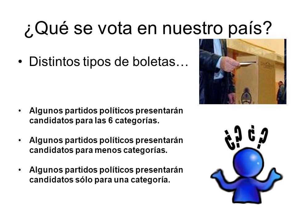 ¿Qué se vota en nuestro país? Distintos tipos de boletas… Algunos partidos políticos presentarán candidatos para las 6 categorías. Algunos partidos po