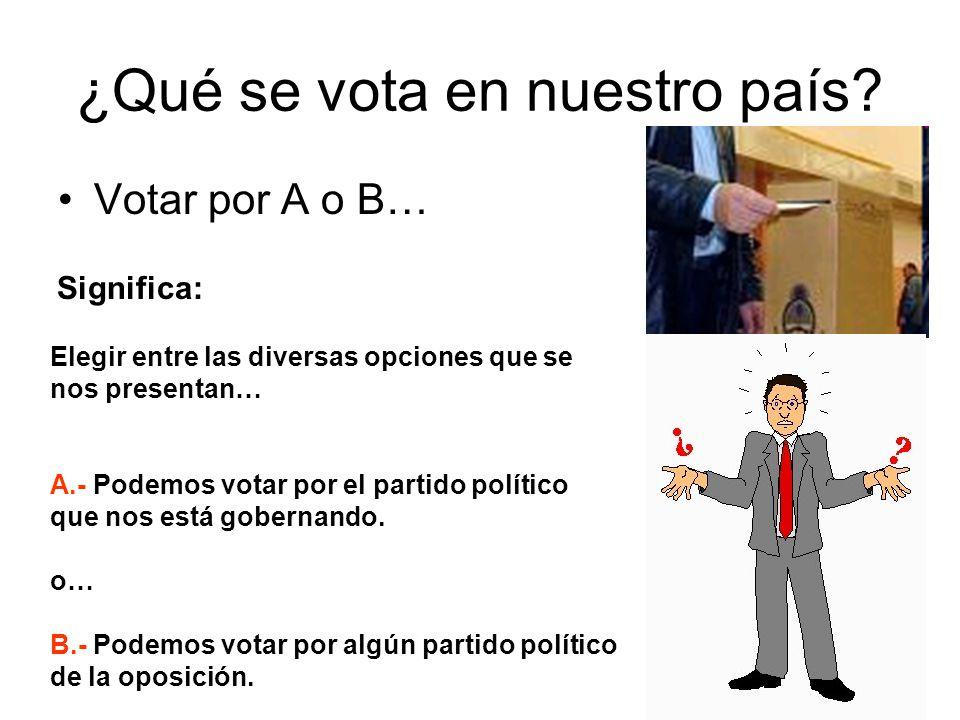 ¿Qué se vota en nuestro país? Votar por A o B… Elegir entre las diversas opciones que se nos presentan… A.- Podemos votar por el partido político que