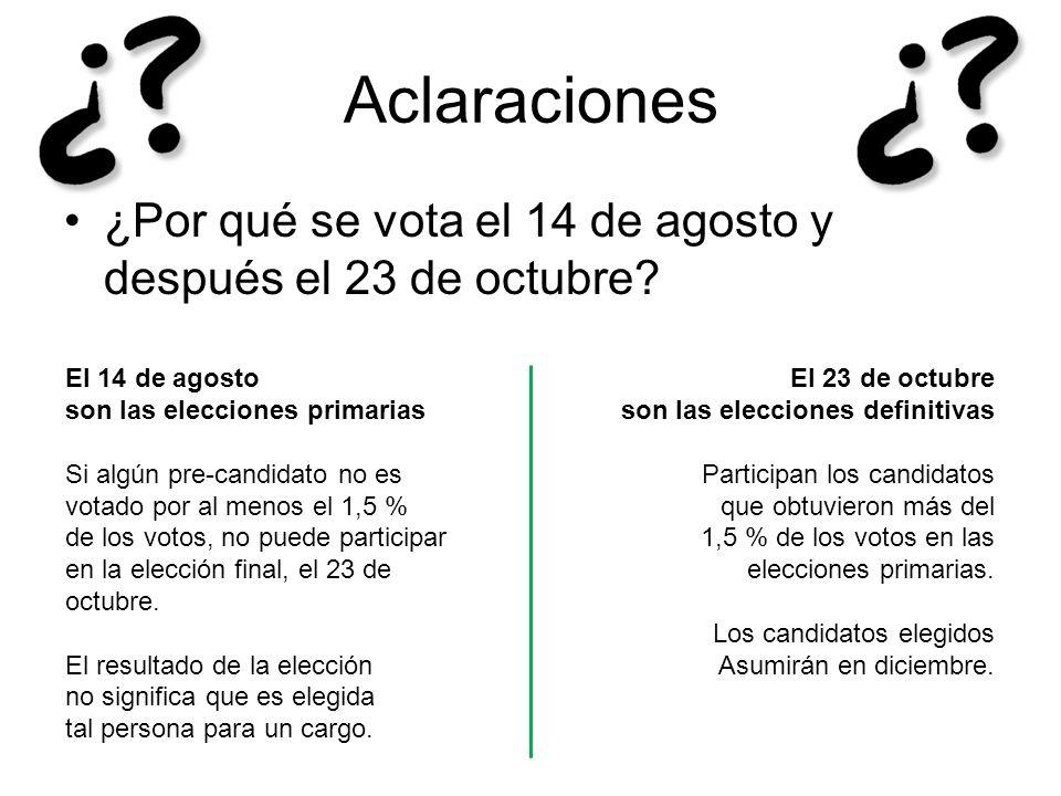 Aclaraciones ¿Por qué se vota el 14 de agosto y después el 23 de octubre? El 14 de agosto son las elecciones primarias Si algún pre-candidato no es vo