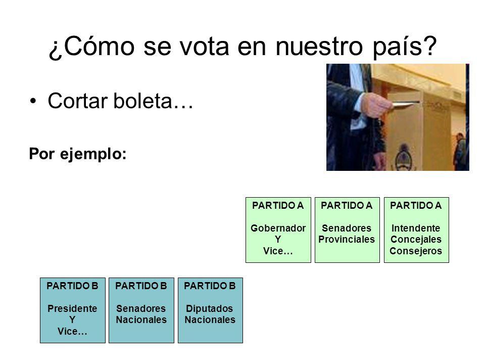 ¿Cómo se vota en nuestro país? Cortar boleta… Por ejemplo: PARTIDO A Gobernador Y Vice… PARTIDO A Senadores Provinciales PARTIDO A Intendente Concejal
