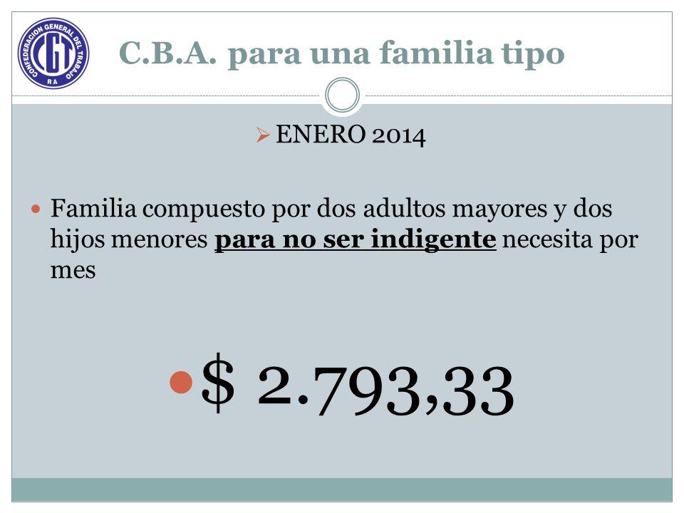 C.B.A. para una familia tipo ENERO 2014 Familia compuesto por dos adultos mayores y dos hijos menores para no ser indigente necesita por mes $ 2.793,3
