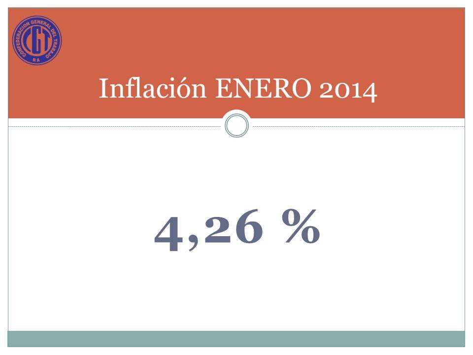 4,26 % Inflación ENERO 2014