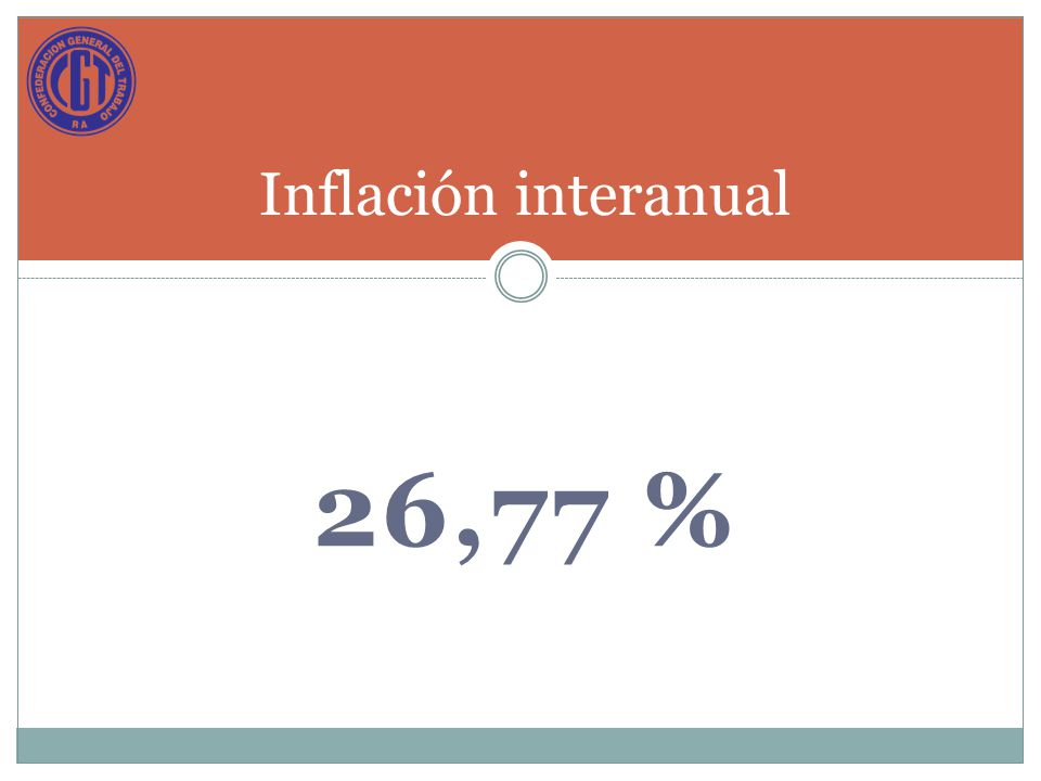 26,77 % Inflación interanual