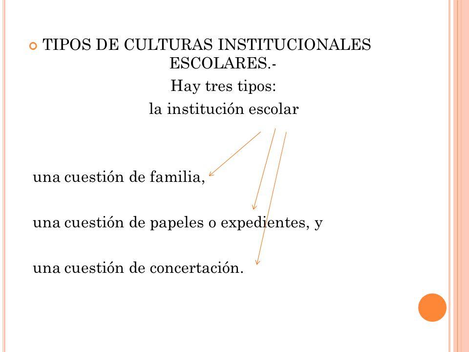 TIPOS DE CULTURAS INSTITUCIONALES ESCOLARES.- Hay tres tipos: la institución escolar una cuestión de familia, una cuestión de papeles o expedientes, y una cuestión de concertación.