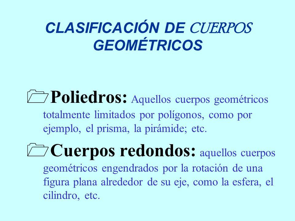 CLASIFICACIÓN DE CUERPOS GEOMÉTRICOS Poliedros: Aquellos cuerpos geométricos totalmente limitados por polígonos, como por ejemplo, el prisma, la pirámide; etc.
