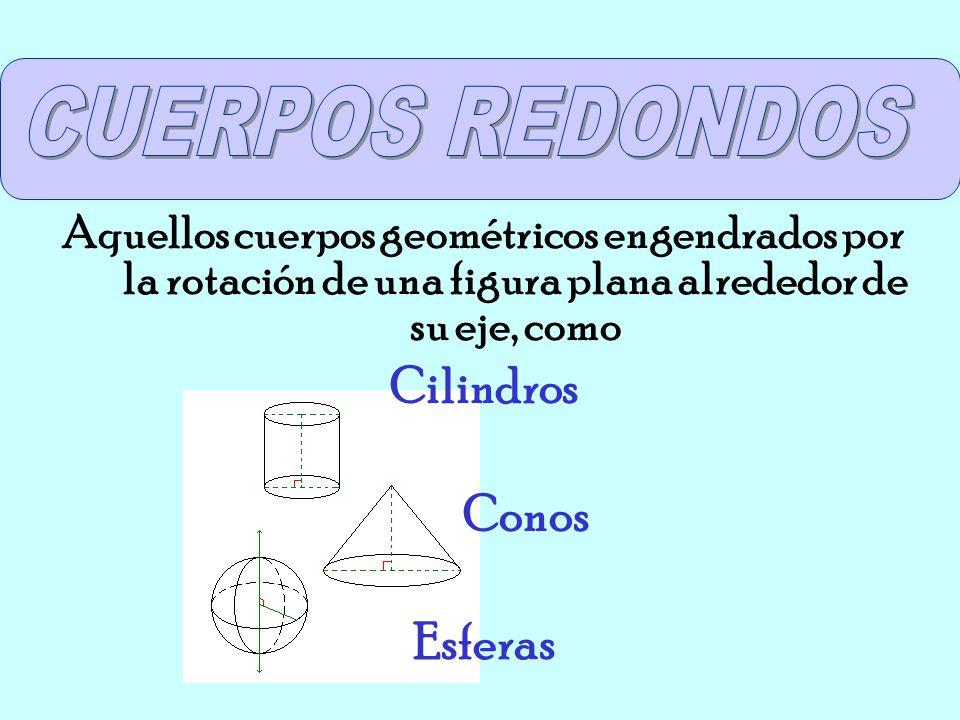 Aquellos cuerpos geométricos engendrados por la rotación de una figura plana alrededor de su eje, como Cilindros Conos Esferas