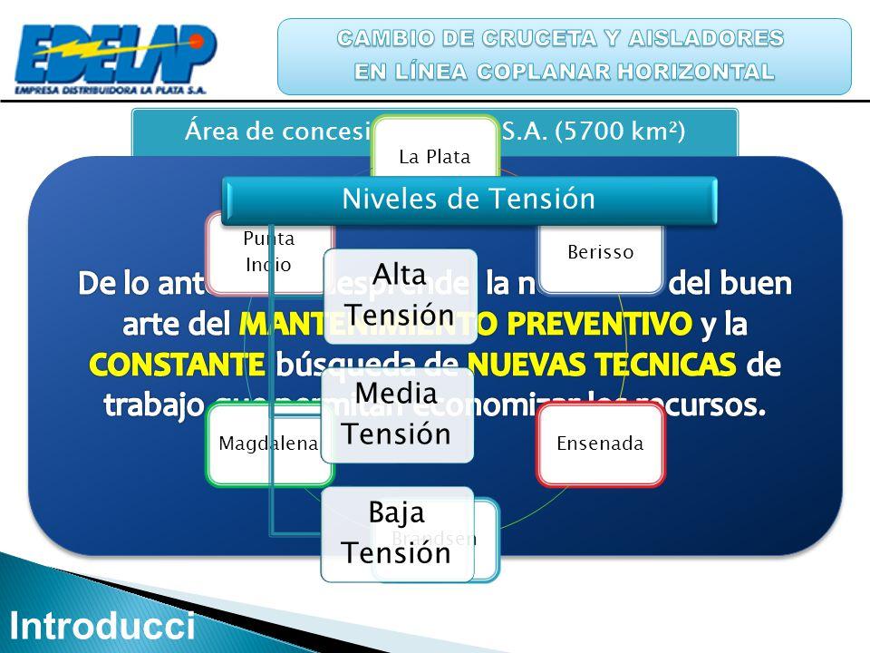 Área de concesión EDELAP S.A. (5700 km²) La PlataBerissoEnsenadaBrandsenMagdalena Punta Indio Niveles de Tensión Alta Tensión Media Tensión Baja Tensi