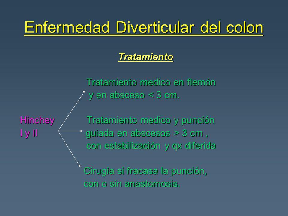 Enfermedad Diverticular del colon Tratamiento Tratamiento Tratamiento medico en flemón Tratamiento medico en flemón y en absceso < 3 cm. y en absceso