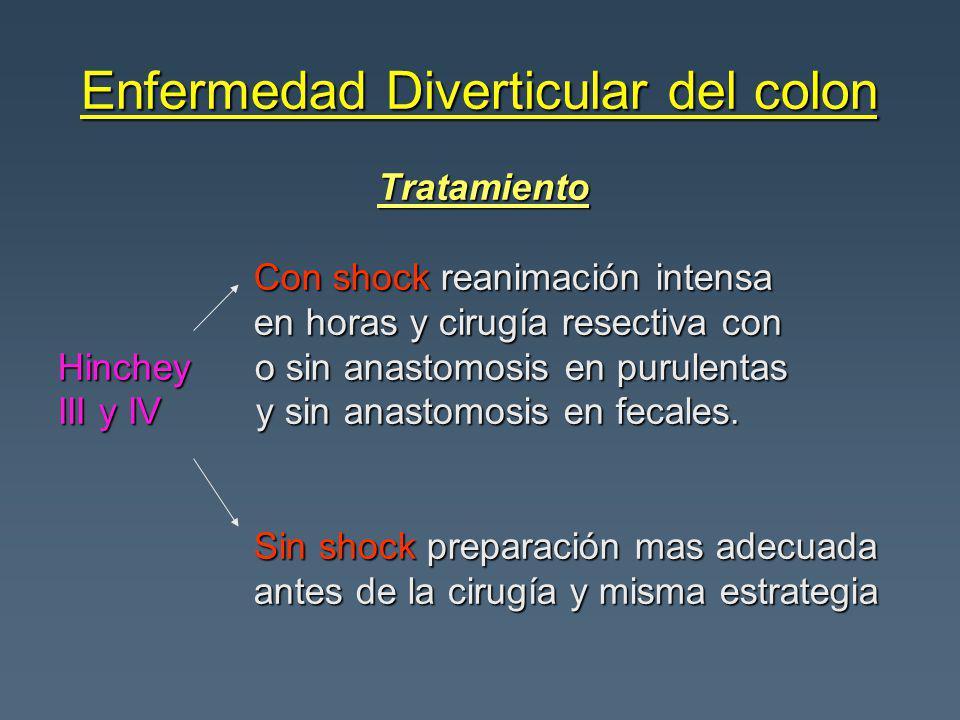 Enfermedad Diverticular del colon Tratamiento Tratamiento Con shock reanimación intensa Con shock reanimación intensa en horas y cirugía resectiva con en horas y cirugía resectiva con Hinchey o sin anastomosis en purulentas III y IV y sin anastomosis en fecales.