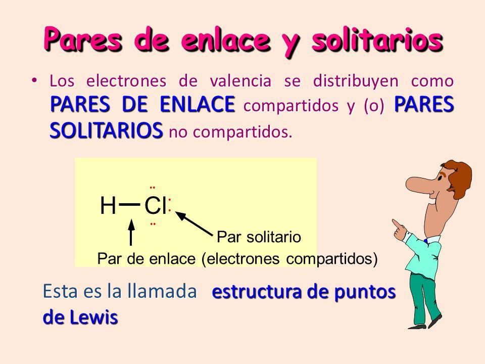 Pares de enlace y solitarios Los Los electrones de valencia se distribuyen como PARES DE ENLACE ENLACE compartidos y (o) PARES SOLITARIOS no compartidos.