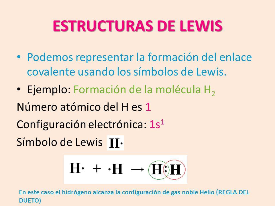 ESTRUCTURAS DE LEWIS Podemos representar la formación del enlace covalente usando los símbolos de Lewis.