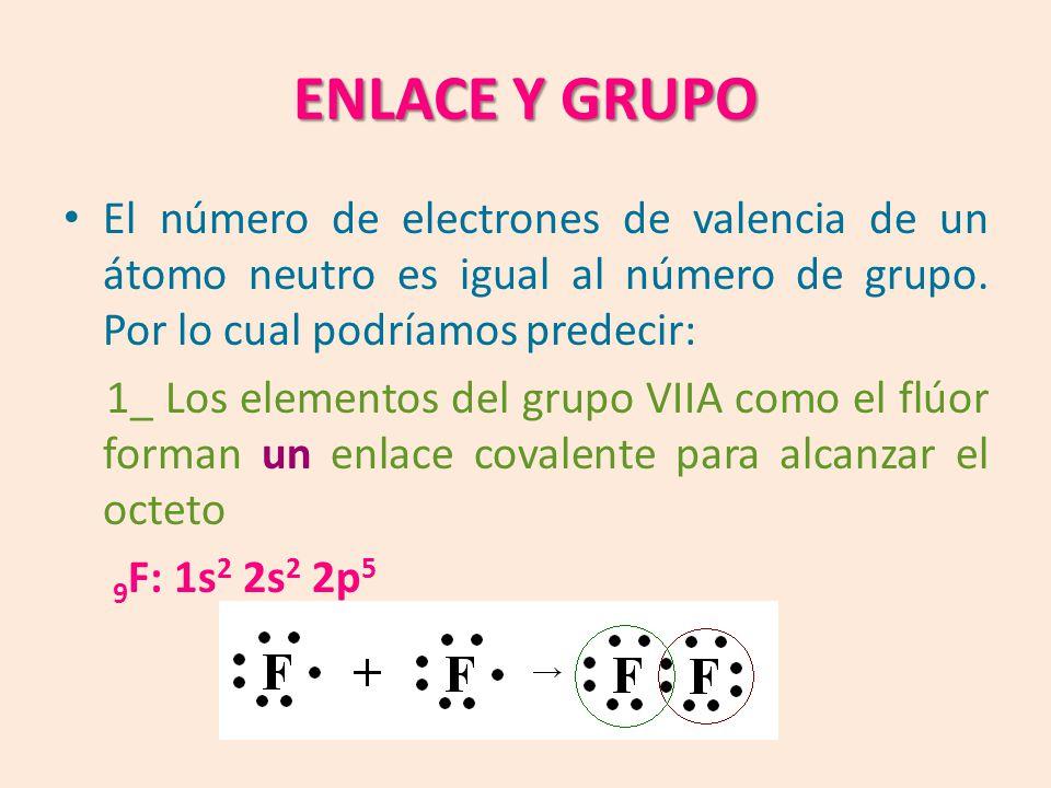 ENLACE Y GRUPO El número de electrones de valencia de un átomo neutro es igual al número de grupo.