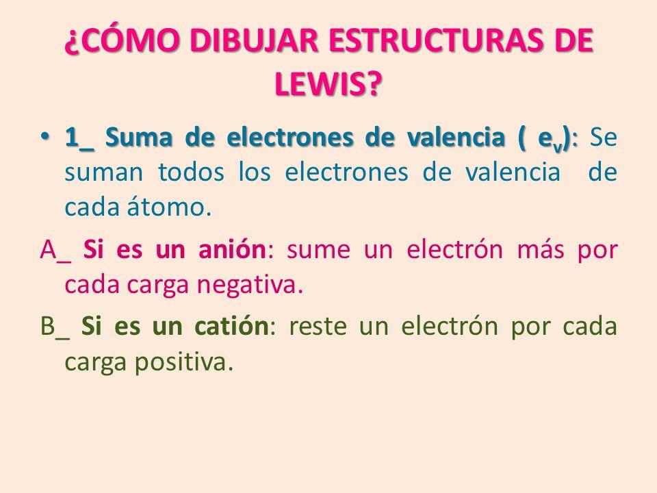¿CÓMO DIBUJAR ESTRUCTURAS DE LEWIS.