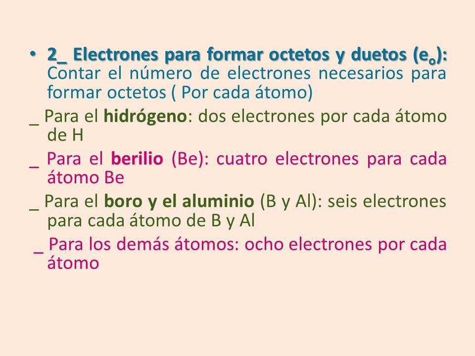 2_ Electrones para formar octetos y duetos (e o ): 2_ Electrones para formar octetos y duetos (e o ): Contar el número de electrones necesarios para formar octetos ( Por cada átomo) _ Para el hidrógeno: dos electrones por cada átomo de H _ Para el berilio (Be): cuatro electrones para cada átomo Be _ Para el boro y el aluminio (B y Al): seis electrones para cada átomo de B y Al _ Para los demás átomos: ocho electrones por cada átomo