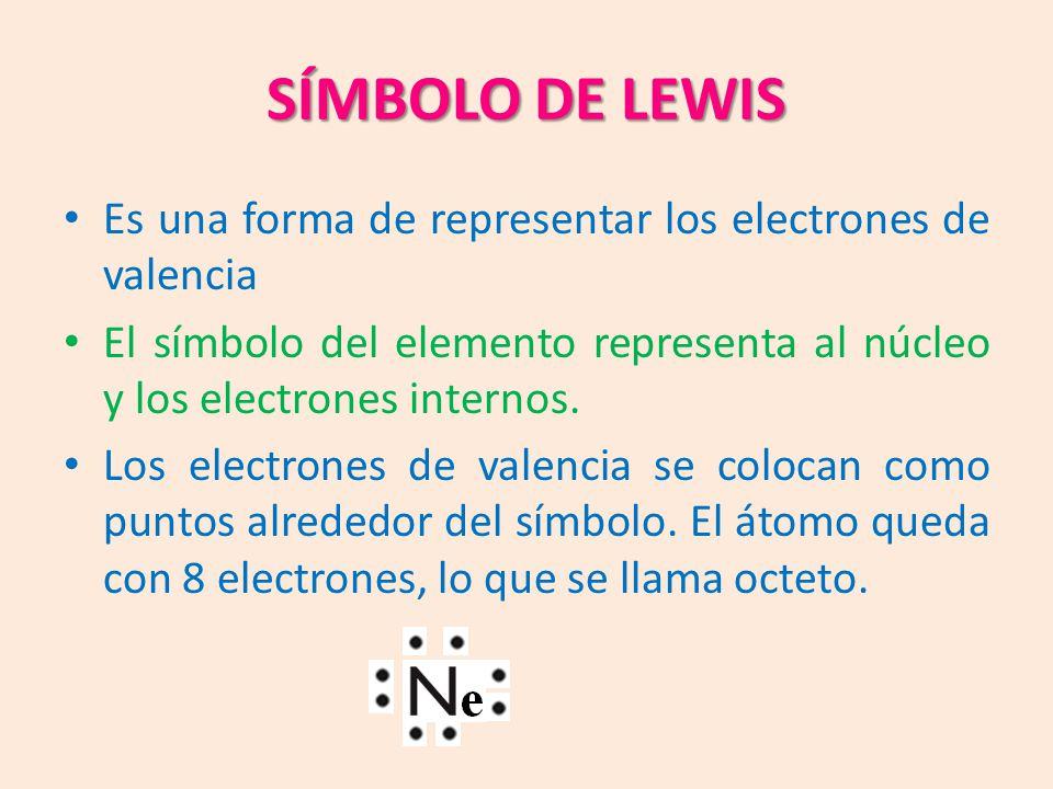 SÍMBOLO DE LEWIS Es una forma de representar los electrones de valencia El símbolo del elemento representa al núcleo y los electrones internos.