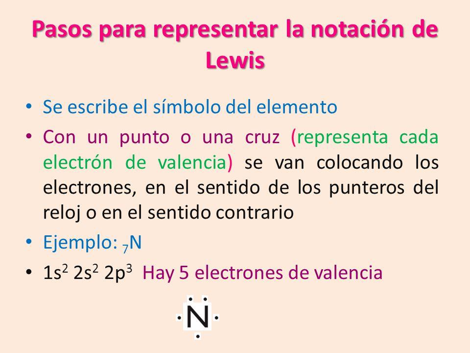 Pasos para representar la notación de Lewis Se escribe el símbolo del elemento Con un punto o una cruz (representa cada electrón de valencia) se van colocando los electrones, en el sentido de los punteros del reloj o en el sentido contrario Ejemplo: 7 N 1s 2 2s 2 2p 3 Hay 5 electrones de valencia