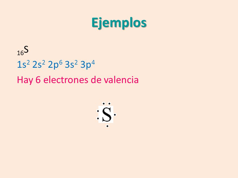 Ejemplos 16 S 1s 2 2s 2 2p 6 3s 2 3p 4 Hay 6 electrones de valencia