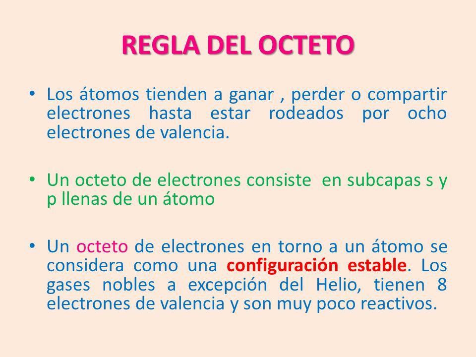 REGLA DEL OCTETO Los átomos tienden a ganar, perder o compartir electrones hasta estar rodeados por ocho electrones de valencia.