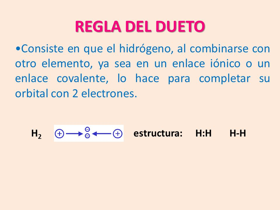 Consiste en que el hidrógeno, al combinarse con otro elemento, ya sea en un enlace iónico o un enlace covalente, lo hace para completar su orbital con 2 electrones.