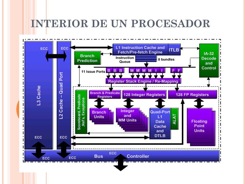 C APACIDADES Los microprocesadores deben cumplir con ciertas capacidades, la primera leer y escribir información en la memoria de la computadora.