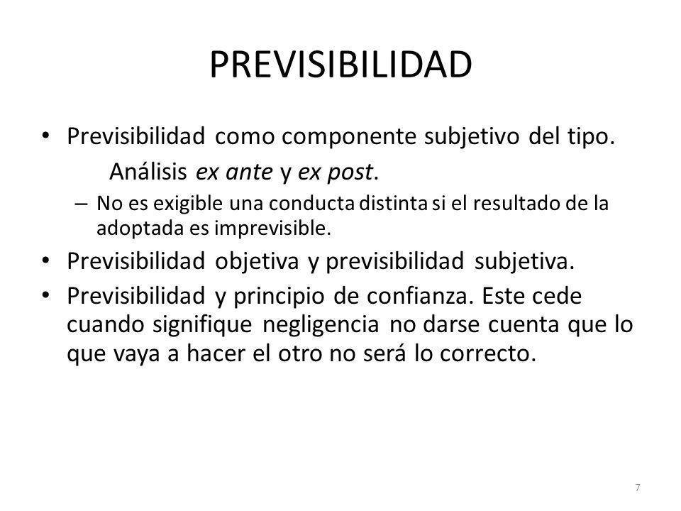 7 PREVISIBILIDAD Previsibilidad como componente subjetivo del tipo. Análisis ex ante y ex post. – No es exigible una conducta distinta si el resultado