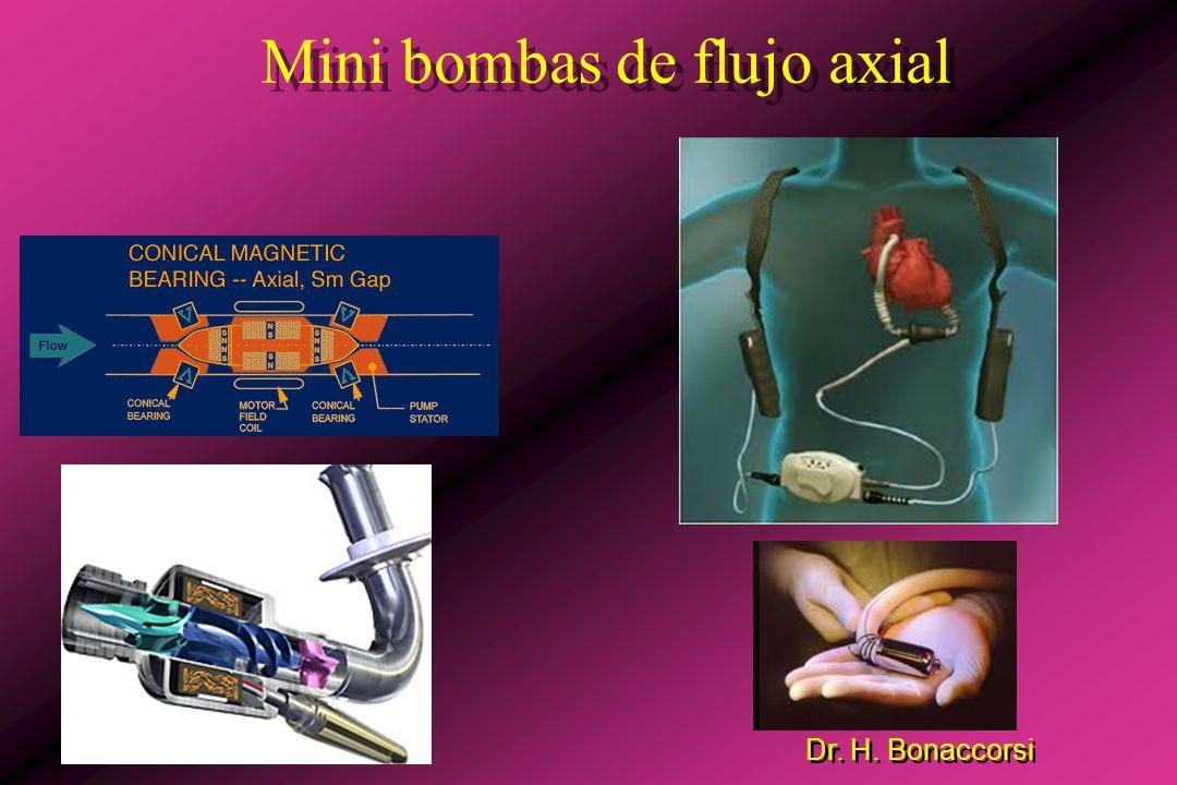 Dr. H. Bonaccorsi Novacor®