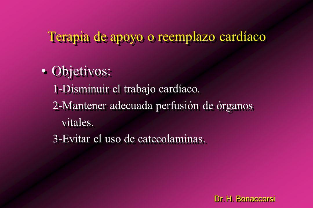 Dr. H. Bonaccorsi Terapia de apoyo o reemplazo cardíaco Criterios de selección de pacientes: (Shock post-ccv) 1-IC <1,8 l/min/m 2 2-Presión Art. Sist.