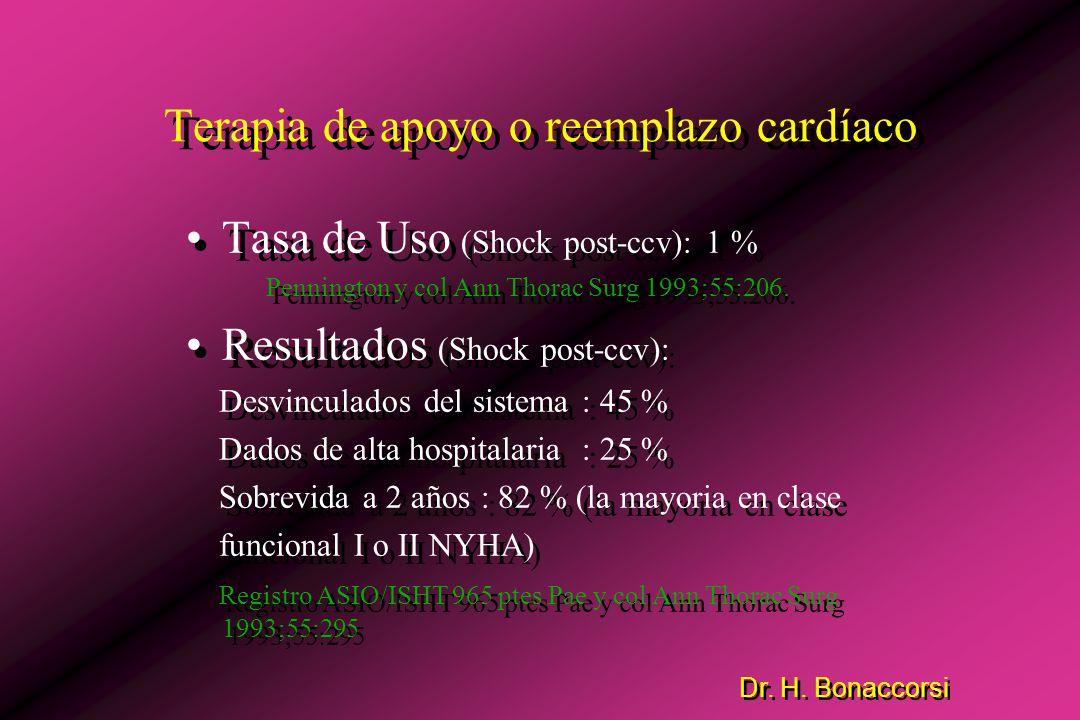 Dr. H. Bonaccorsi Terapia de apoyo o reemplazo cardíaco Contraindicaciones: 1-Insuficiencia Renal (Creatinina>5 mg, diálisis) 2-Coagulopatia (con sang
