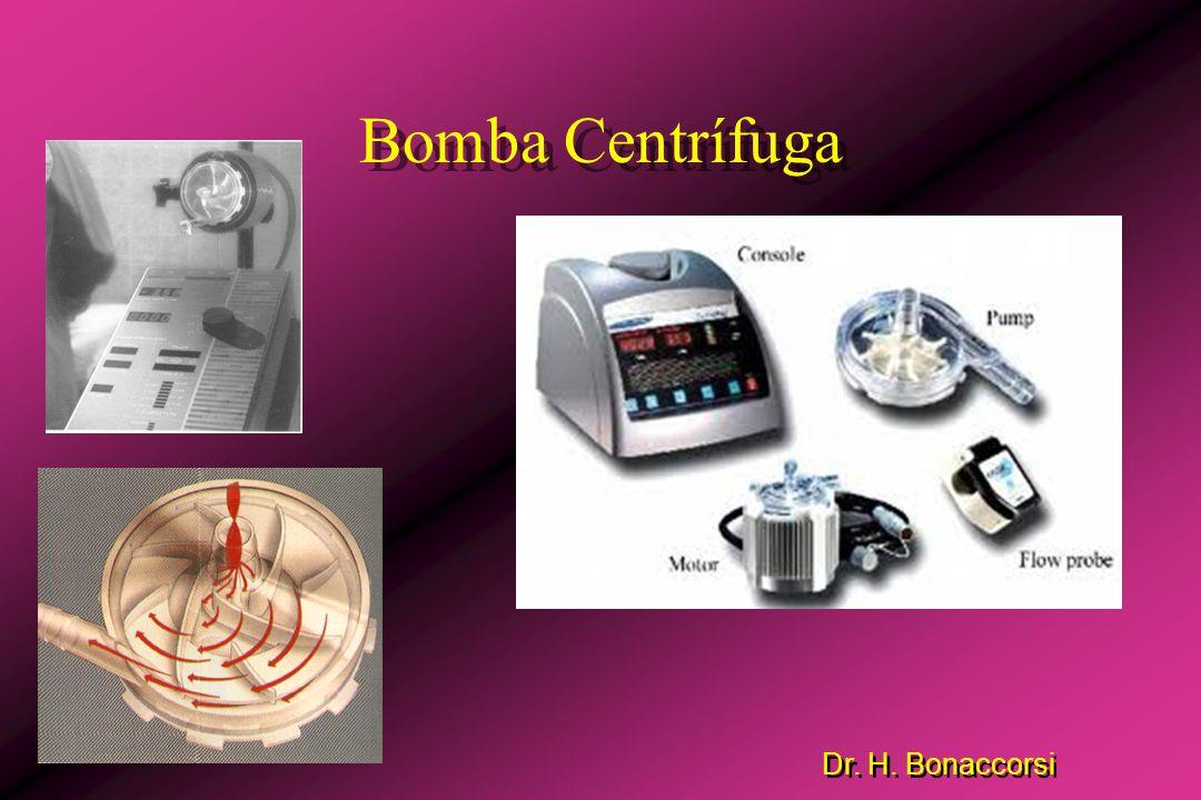 Dr. H. Bonaccorsi Sistemas Avanzados Asistencia Circulatoria Mecánica