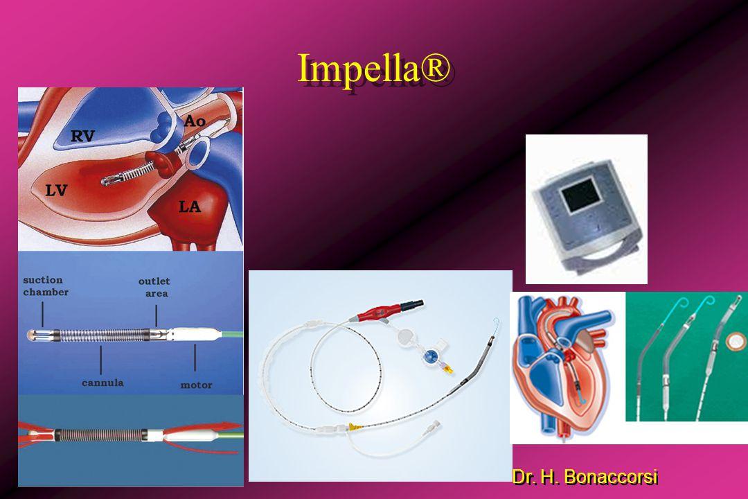 Dr. H. Bonaccorsi Impella®
