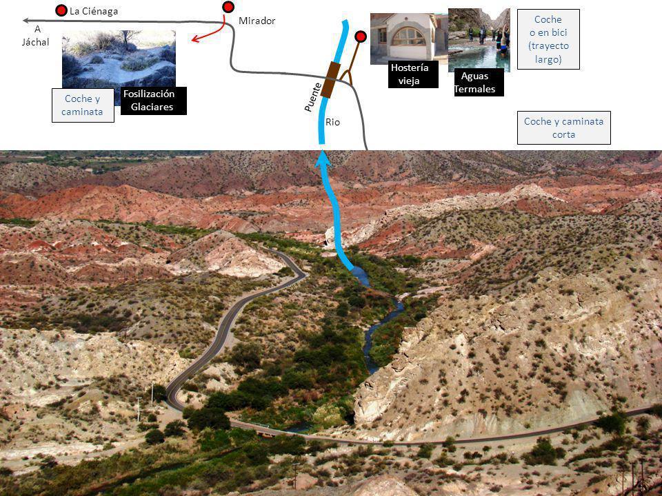 A Jáchal Rio Puente Mirador La Ciénaga Fosilización Glaciares Hostería vieja Aguas Termales Coche o en bici (trayecto largo) Coche y caminata corta Co