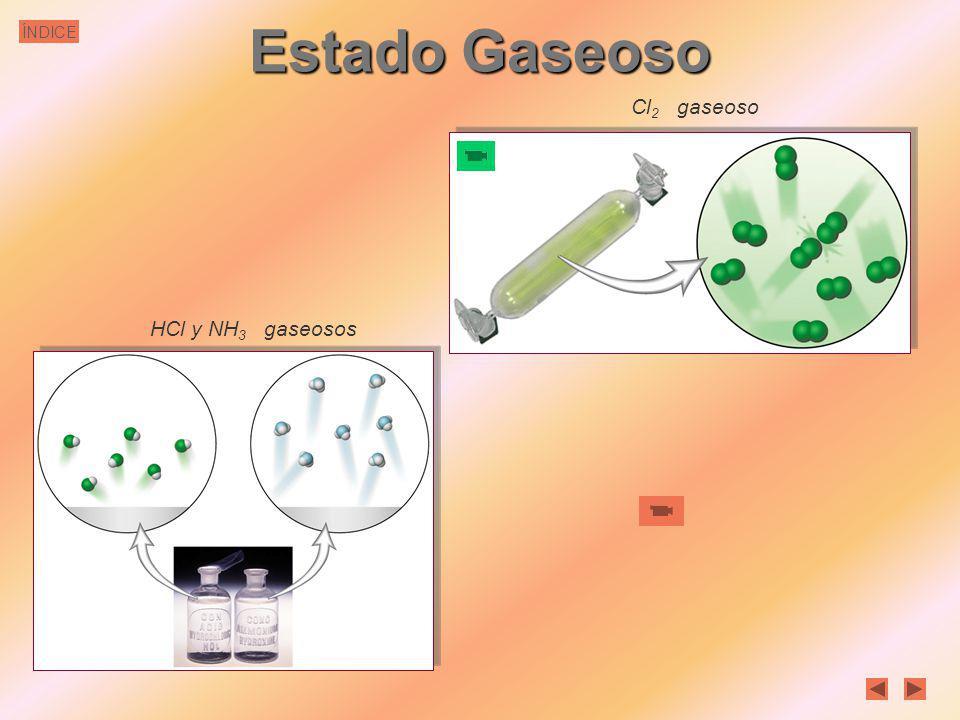 ÍNDICE Estado Gaseoso En estado gaseoso las partículas son independientes unas de otras, están separadas por enormes distancias con relación a su tama
