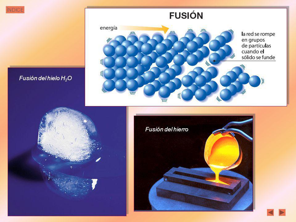 ÍNDICE solidificación El proceso inverso a la fusión se denomina solidificación, es el paso de líquido a sólido, y para conseguirla hay que disminuir