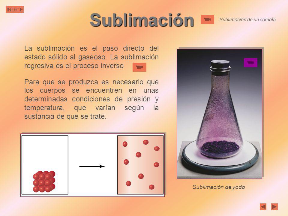 ÍNDICE Fusión y Vaporización Al recibir calor, la temperatura del sólido aumenta. Cuando se alcanza el punto de fusión, la temperatura permanece const