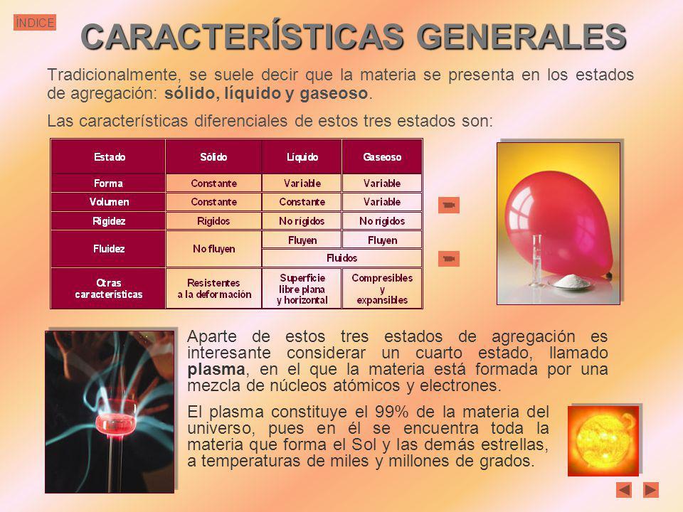 ÍNDICE ESTADOS DE AGREGACIÓN DE LA MATERIA Características generales Características generales Teoría cinética de la materia Teoría cinética de la mat