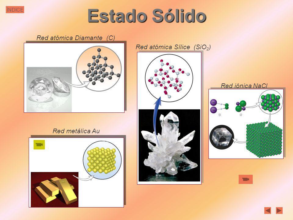 ÍNDICE Estado Sólido En los sólidos cristalinos, las partículas obedecen aun orden geométrico, que se repite a través de todo el sólido, constituyendo