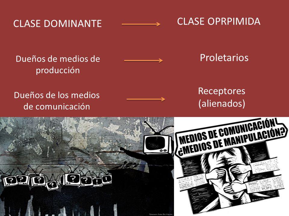 CLASE DOMINANTE CLASE OPRPIMIDA Dueños de medios de producción Proletarios Dueños de los medios de comunicación Receptores (alienados)