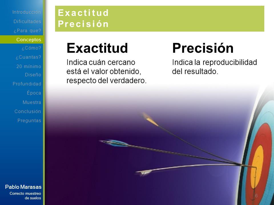 6 Exactitud Indica cuán cercano está el valor obtenido, respecto del verdadero. Precisión Indica la reproducibilidad del resultado. Exactitud Precisió