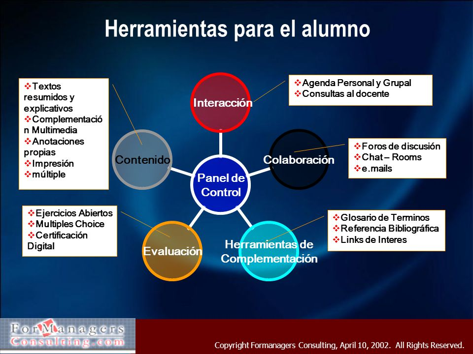 Copyright Formanagers Consulting, April 10, 2002. All Rights Reserved. Herramientas para el alumno Glosario de Terminos Referencia Bibliográfica Links