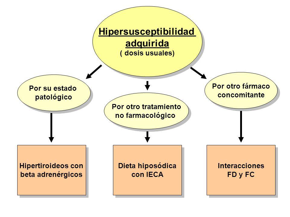 Hipersusceptibilidad adquirida ( dosis usuales) Hipersusceptibilidad adquirida ( dosis usuales) Por otro tratamiento no farmacológico Por otro tratami