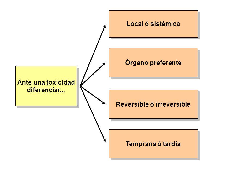 Ante una toxicidad diferenciar... Ante una toxicidad diferenciar... Local ó sistémica Órgano preferente Reversible ó irreversible Temprana ó tardía