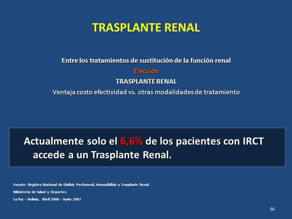 TRASPLANTE RENAL Entre los tratamientos de sustitución de la función renal Elección TRASPLANTE RENAL Ventaja costo efectividad vs. otras modalidades d