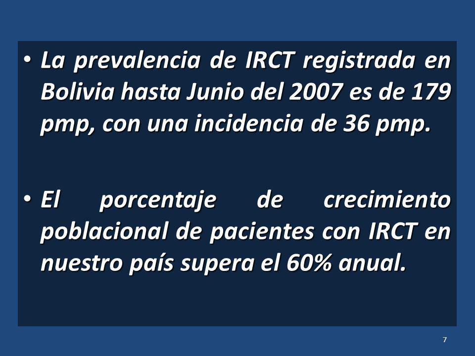 La prevalencia de IRCT registrada en Bolivia hasta Junio del 2007 es de 179 pmp, con una incidencia de 36 pmp. La prevalencia de IRCT registrada en Bo