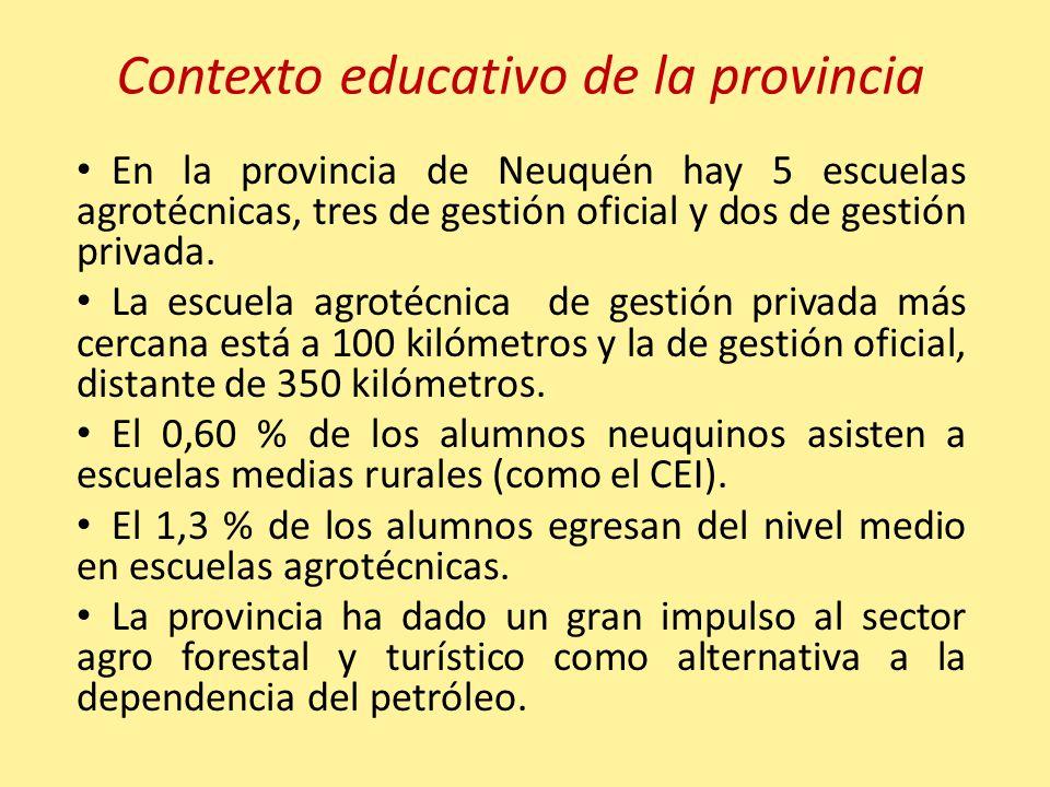 Contexto educativo de la provincia En la provincia de Neuquén hay 5 escuelas agrotécnicas, tres de gestión oficial y dos de gestión privada. La escuel