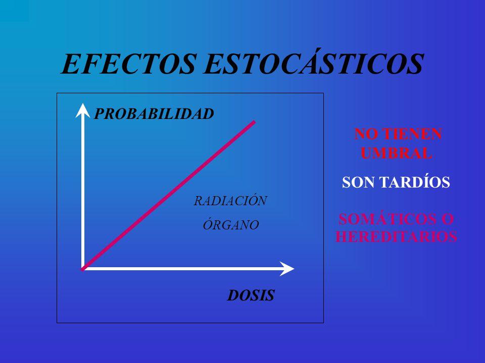 Se pueden paliar las consecuencias de una exposición a altas dosis suspendiendo la exposición por unos días VERDADERO FALSO X