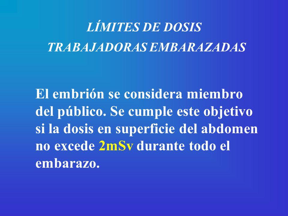 DOSIS COMPARADAS (mSv) Tratamiento de Radioterapia 50000 Dosis Letal Media 4500 Dosis Eritema Piel 45000 Límite Dosis (Extremidades) 500 Límite Dosis